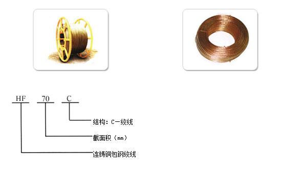 铜包钢绞线1