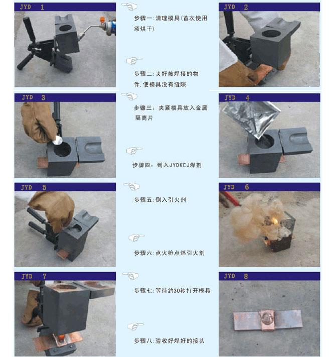 放热焊粉3